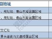 """12月下半月哈4盘获预售证 入市房源更新 想买要""""趁热"""""""