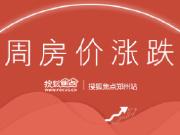 6月最后一周郑州房价情报 买对了可以少付6万!