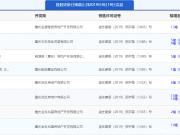 9月18日主城7项目获预售证 麓铭府推新