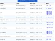 11月25日主城12项目获预售证 江州锦云推新