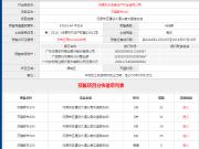 【拿证速递】万隆都市100获得最新的预售许可证498套!