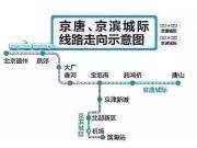 京津冀铁路建设加速  这个大厂热盘将受益