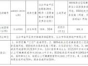华诚地产竞得龙眼路39号与41号地块 成交价665.6万元