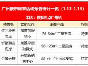 一月楼市稍显冷清?广州本周三盘有新动作