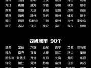 东三省沈阳晋升新一线城市 哈尔滨到底是几线?
