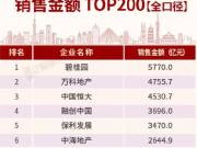 碧桂园登顶前9月房企销售额全口径榜单 买房认准实力品牌