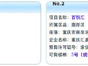 12月28日主城22项目获预售证 恒大中央广场推新
