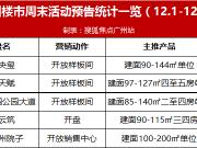 周末楼市预告:广州七盘有新动作,泰禾广州院子终于面市!
