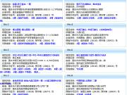 12月22日—24日主城20项目获预售证 多优质楼盘推新