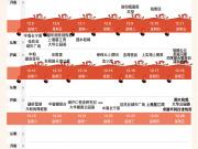 上海12月25盘已确认开盘,网传前滩新盘一房一价曝光