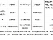 起始价2.51亿!晋阳湖东岸1宗商住用地挂牌出让!