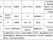 起价3.5亿!龙城大街范家堡42.68亩城改用地挂牌出让!