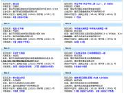 11月20日重庆主城11个项目获预售证 多楼盘推新