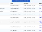 11月5日主城8项目获预售证 中国铁建西派城推新