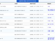 9月17日主城13项目获预售证 江北嘴壹号院推新