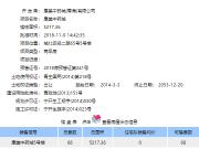 西宁康美中药城3#和5#楼获预售证 新增房源113套