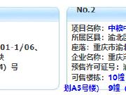 1月20日-21日重庆主城12个项目获预售证 多楼盘推新