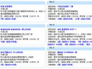 9月29日重庆主城35项目获预售证 麓铭府推新盘