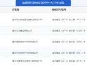 9月6日-9日重庆主城15项目获预售证 碧桂园天麓推新