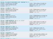 【最新获证】上周昆明共发放10张预售证 7个项目已开盘销售