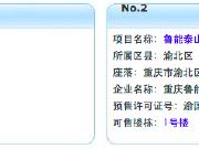 9月13日重庆主城5项目获预售证 鲁能泰山7号推新盘