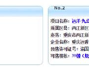 9月6日重庆共3项目获预售证 华融现代城推新楼