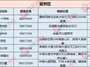 2020衡水冀州区4月房价播报 新房平均价格为6881元/㎡