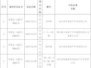 青县住建局公布2017年第五批商品房预售公示