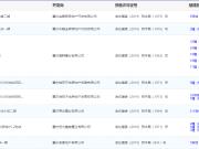 7月23日主城7项目获预售证 千江凌云项目推新