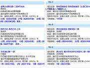 上周末重庆主城13个项目获预售证 紫御江山推新盘