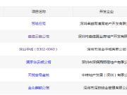 11月深圳新房市场要大爆?或28个新盘入市刚需与豪宅齐飞