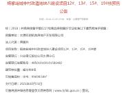预售公示:红星·紫御半山12、13、15、19#楼获预售证