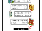 重庆楼市春节后第一周数据出炉:仅卖出4003套商品房