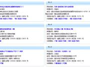 5月18日重庆共6楼盘获预售证 万科金域华府推新楼