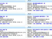 10月17日重庆主城7项目获预售证 万科金域蓝湾推新