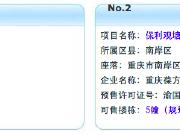 上周末重庆主城17项目获预售证 多楼盘推新