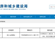 乾元·金海国际预售证号为兰新房商预字{2021)第017号