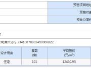 漳州中骏丽景府最新房源信息 共101套房源获预售许可