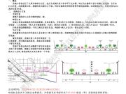太榆同城化加速!太原龙城大街东延规划方案公示 红线宽度60米