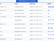 11月26日主城15项目获预售证 万科理想城推新