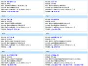 5月23日重庆9楼盘或预售证 北大资源燕南推新楼