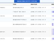 11月27日主城7项目获预售证 融创白象街推新