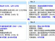 2月20日主城4个项目获预售证 金科天宸推新