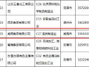 威高、金猴入围2017中国民营企业500强名单