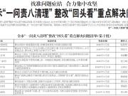 唐山这个项目的规划问题被列入重点解决问题清单,将被限期解决!