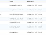 8月19日主城7项目获预售证 保亿湖山鹿鸣项目推新
