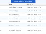 8月20日主城7项目获预售证 恒大新城项目推新