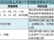 拿证快讯:6月6日包头共有3个项目获得预售许可证