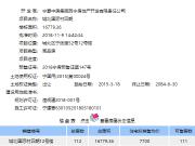 西宁城北国际村四期12#15#和18#楼获预售证
