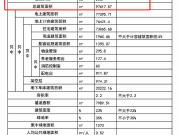 颍东高速时代御府一期规划公布!共637户!11栋住宅楼!